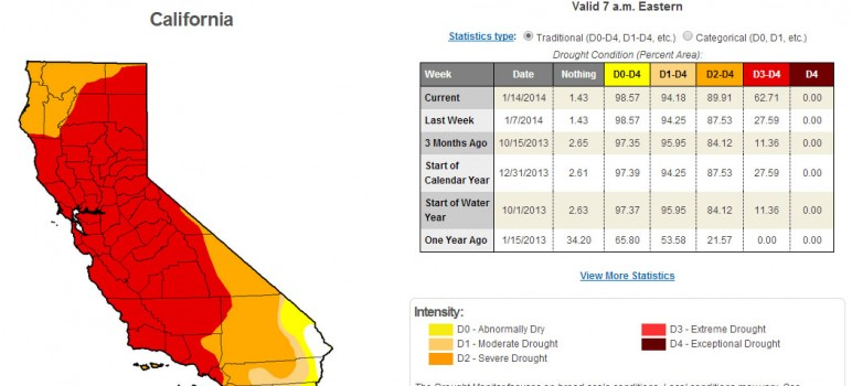 California's drought is worse than many experts even realized. (Image via UCSB.edu)