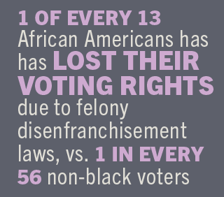 Source: The Sentencing Project